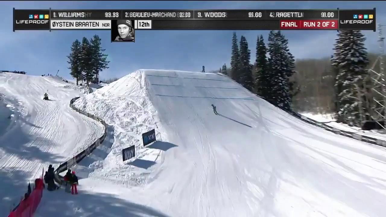 Xgames 2017 aspen ski slope style のリザルト&上位選手の動画を紹介