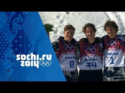 ソチオリンピックを振り返る